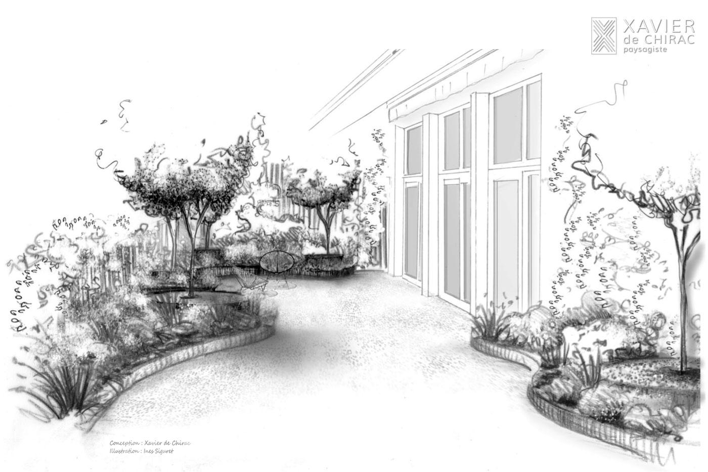 jardin croquis