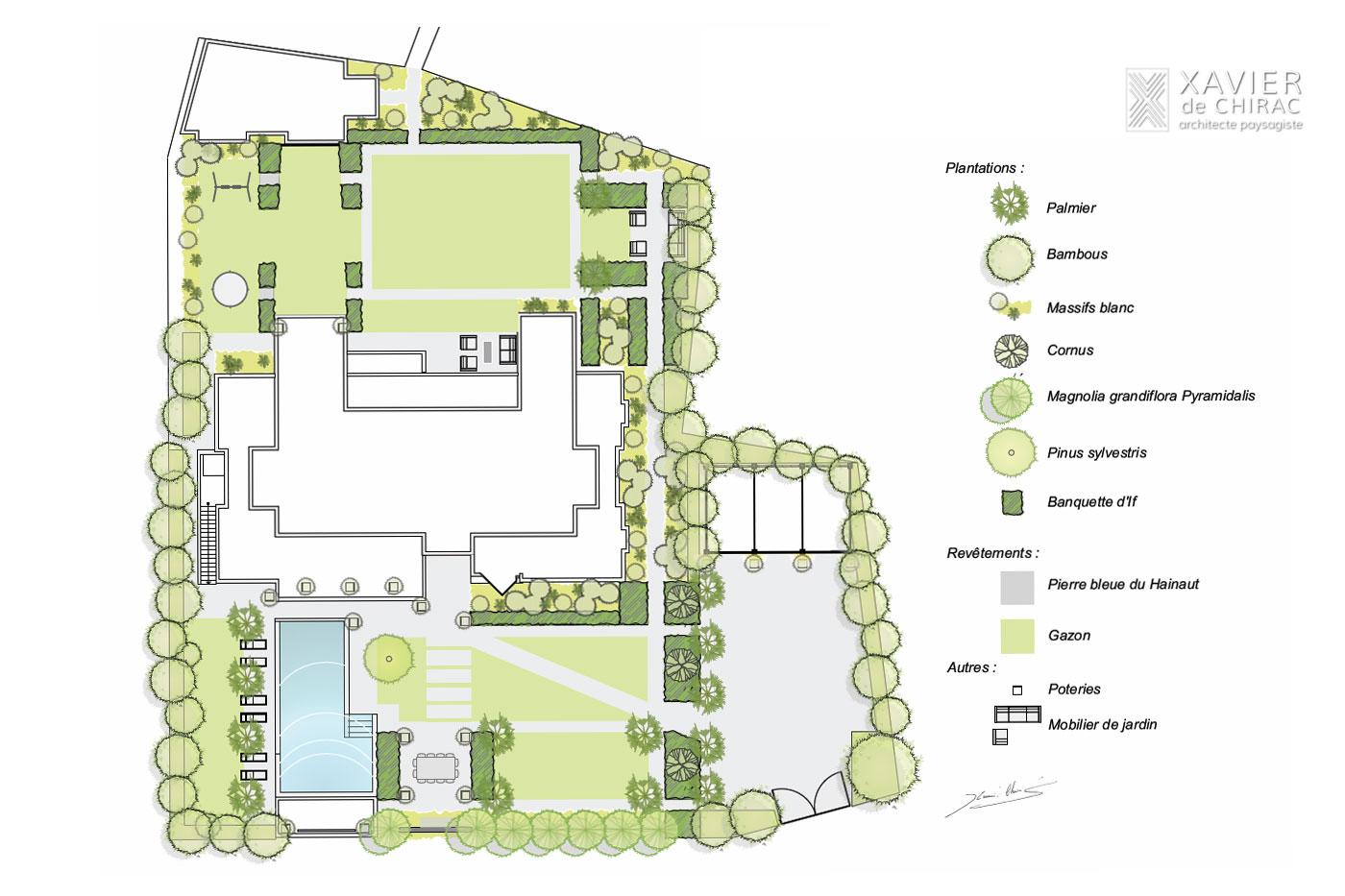 jardin dessin et croquis
