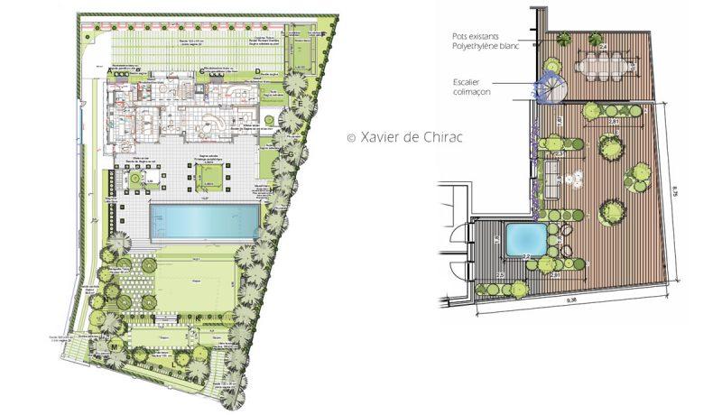 La conception d'un jardin et son dessin